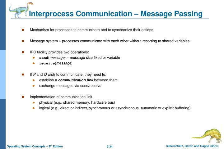 Interprocess Communication – Message Passing