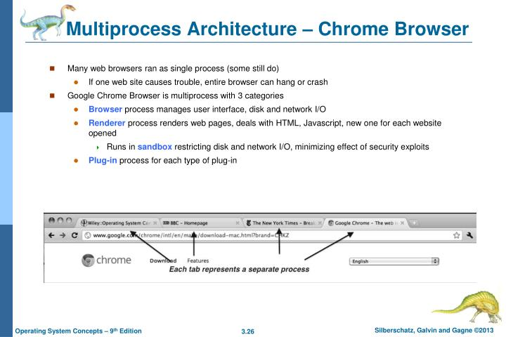 Multiprocess Architecture – Chrome Browser