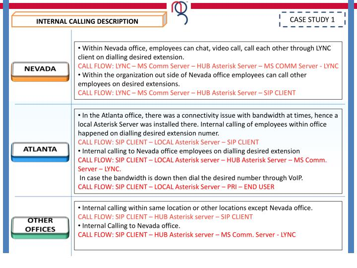 INTERNAL CALLING DESCRIPTION
