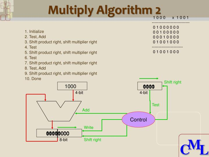 Multiply Algorithm 2
