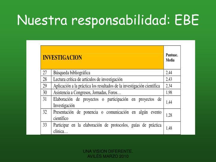 Nuestra responsabilidad: EBE