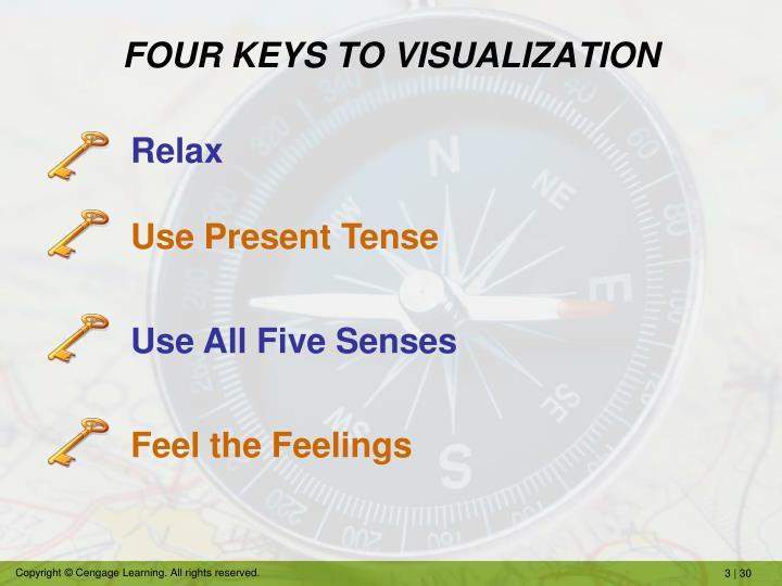 FOUR KEYS TO VISUALIZATION