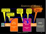 sources of metrics4