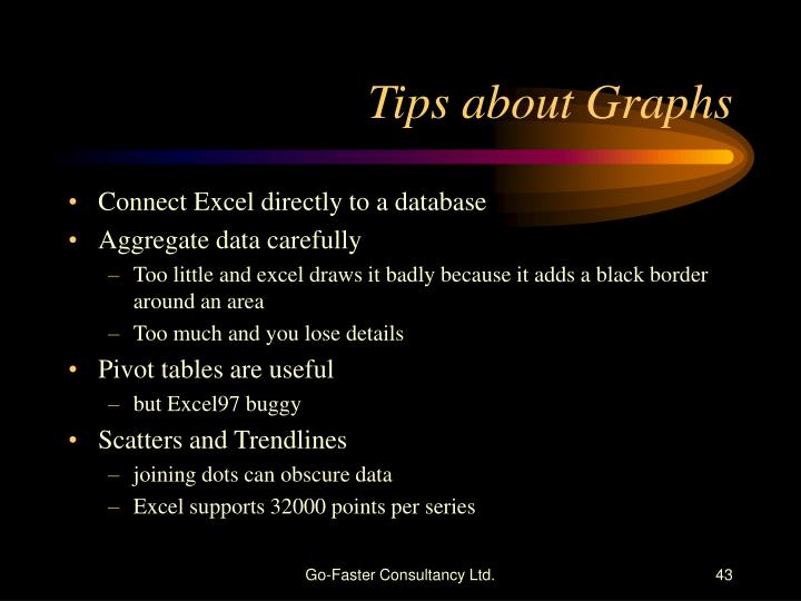 Tips about Graphs