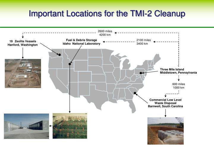 Important Locations for the TMI-2 Cleanup