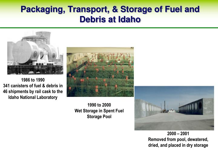 Packaging, Transport, & Storage of Fuel and Debris at Idaho
