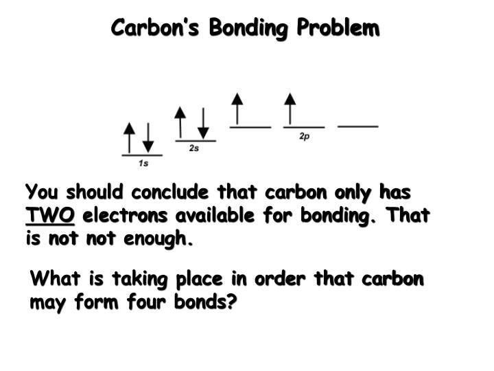 Carbon's Bonding Problem