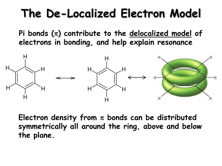 The De-Localized Electron Model