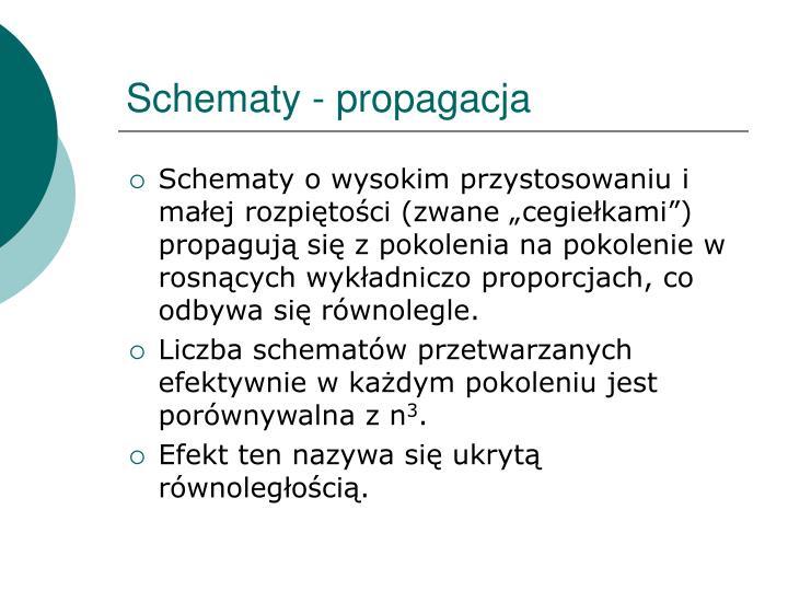Schematy - propagacja