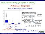 loss of efficiency m quez fieller