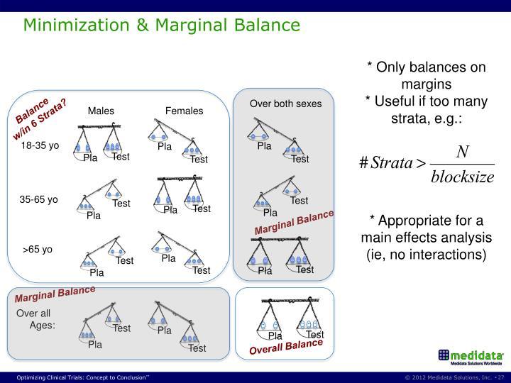 Minimization & Marginal Balance