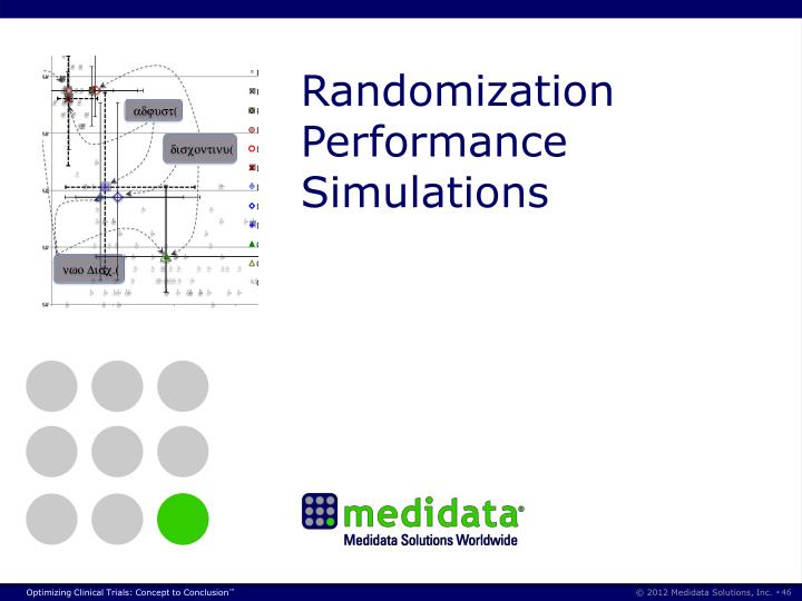 Randomization Performance Simulations