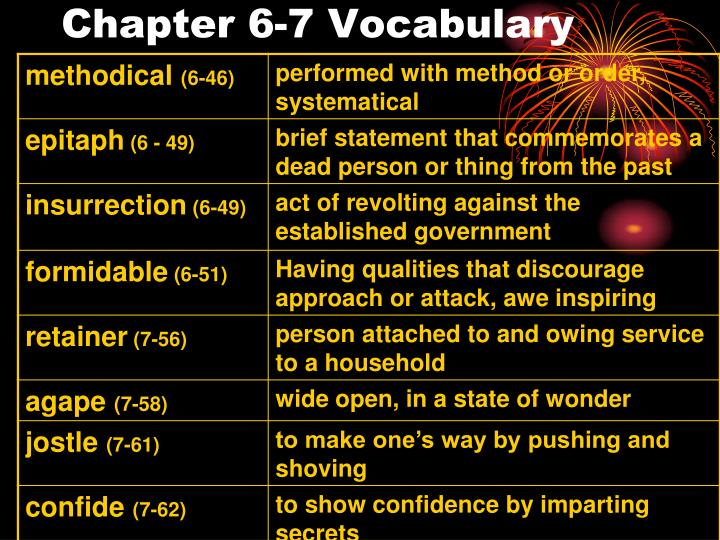 Chapter 6-7 Vocabulary