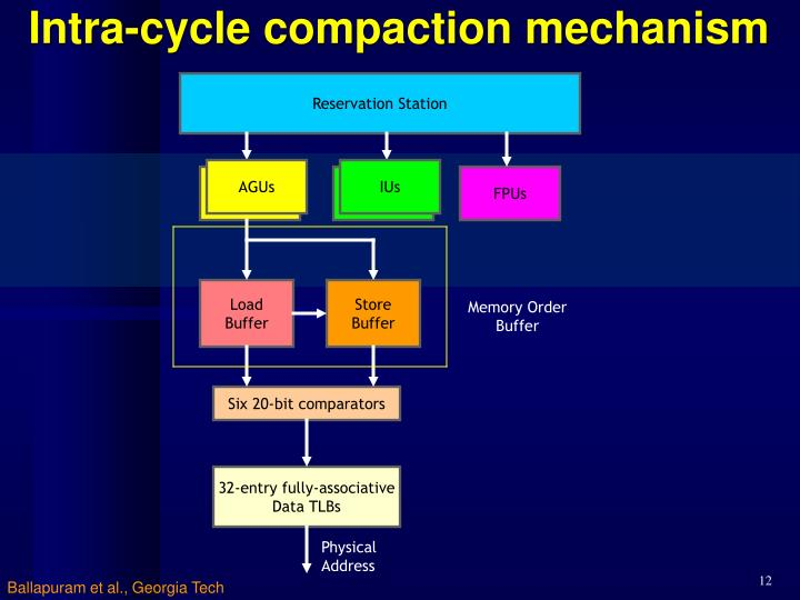 Intra-cycle compaction mechanism