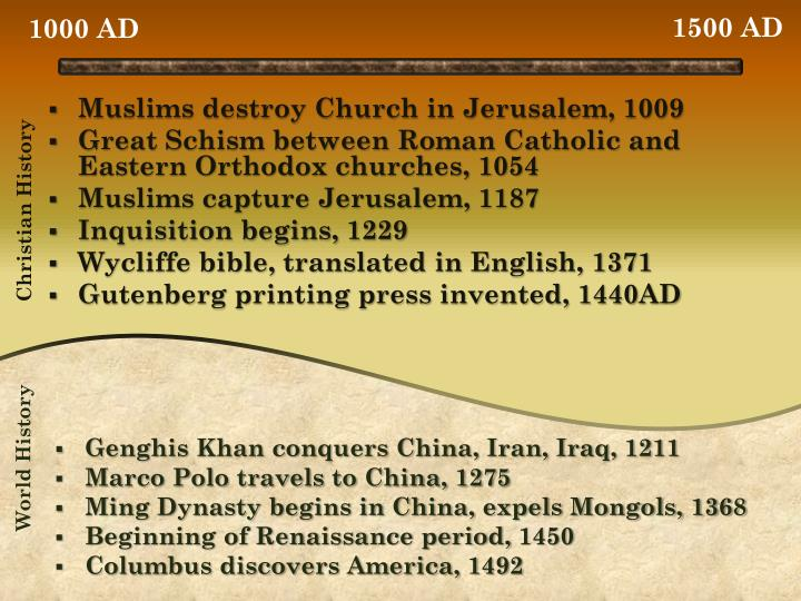1500 AD