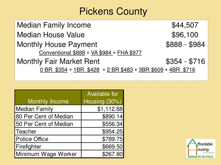 Median Family Income	      			$44,507