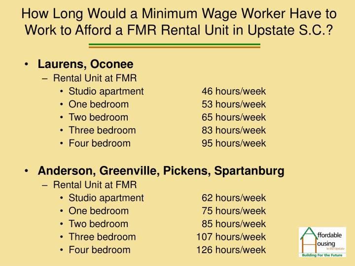 How Long Would a Minimum Wage Worker Have to Work to Afford a FMR Rental Unit in Upstate S.C.?