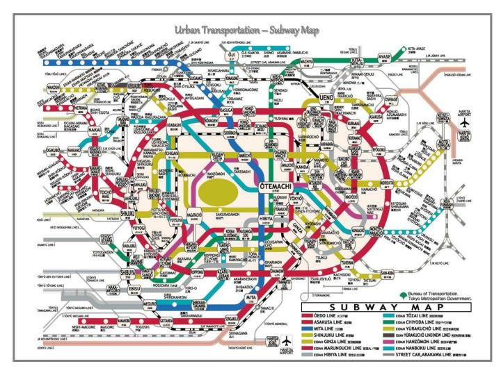 Urban Transportation – Subway Map