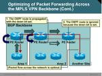 optimizing of packet forwarding across the mpls vpn backbone cont1
