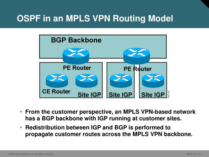 OSPF in an MPLS VPN Routing Model