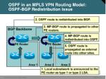 ospf in an mpls vpn routing model ospf bgp redistribution issue