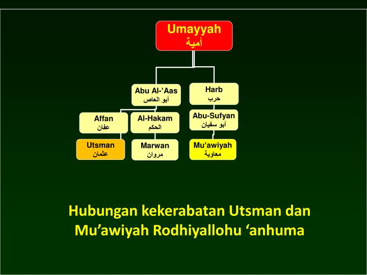 Umayyah