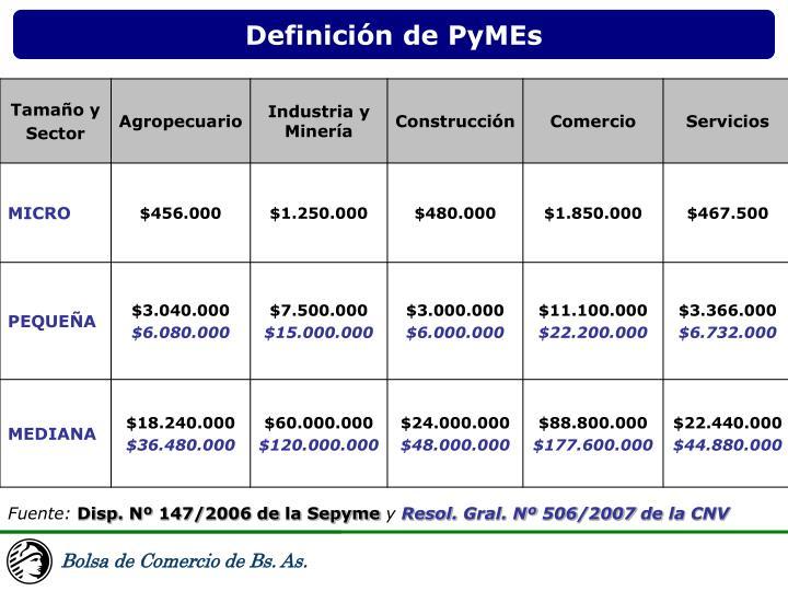 Definición de PyMEs
