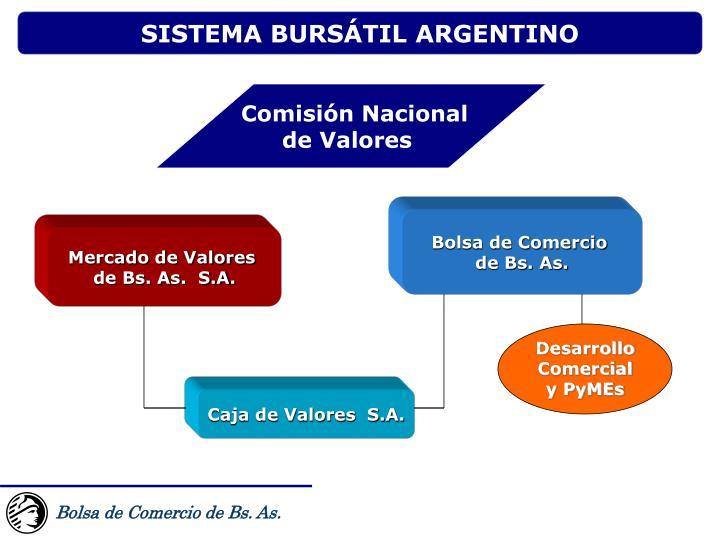 SISTEMA BURSÁTIL ARGENTINO