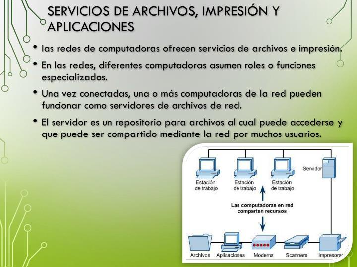 Servicios de archivos, impresión y aplicaciones