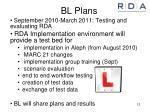 bl plans
