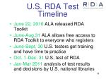 u s rda test timeline