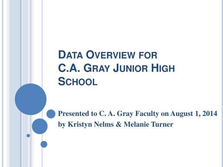 Data overview for c a gray junior high school