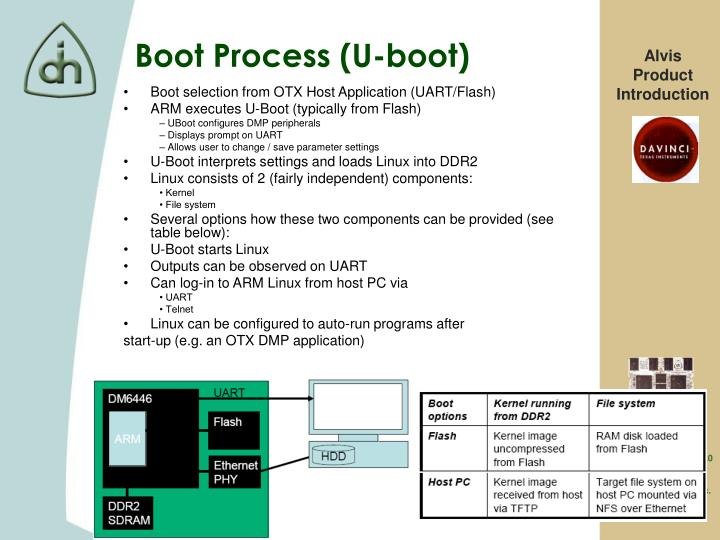 Boot selection from OTX Host Application (UART/Flash)