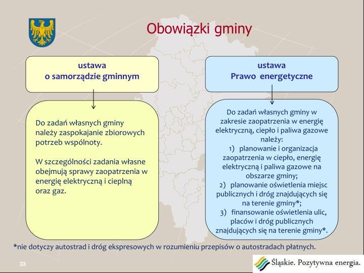 Obowiązki gminy