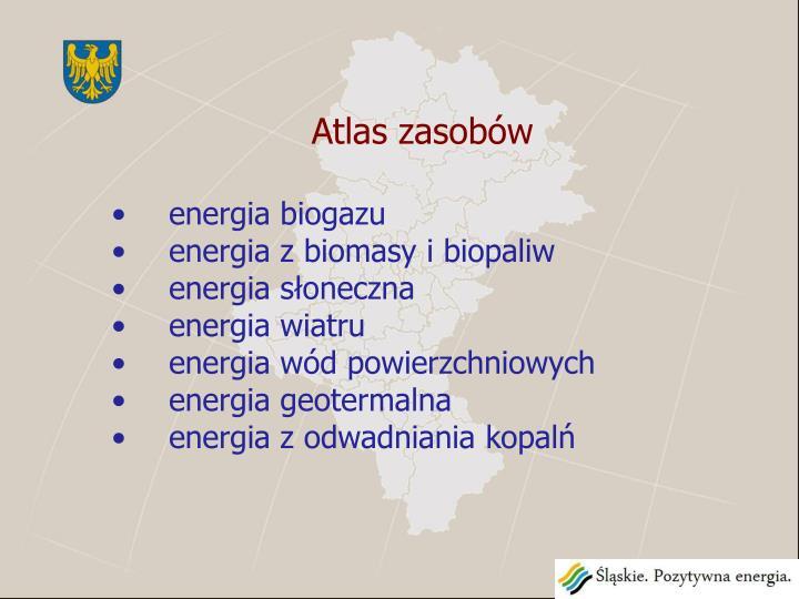 Atlas zasobów