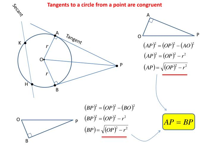Tangents to a circle from a point are congruent