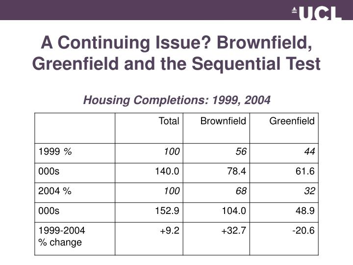 A Continuing Issue? Brownfield, Greenfield and the Sequential Test