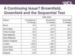 a continuing issue brownfield greenfield and the sequential test