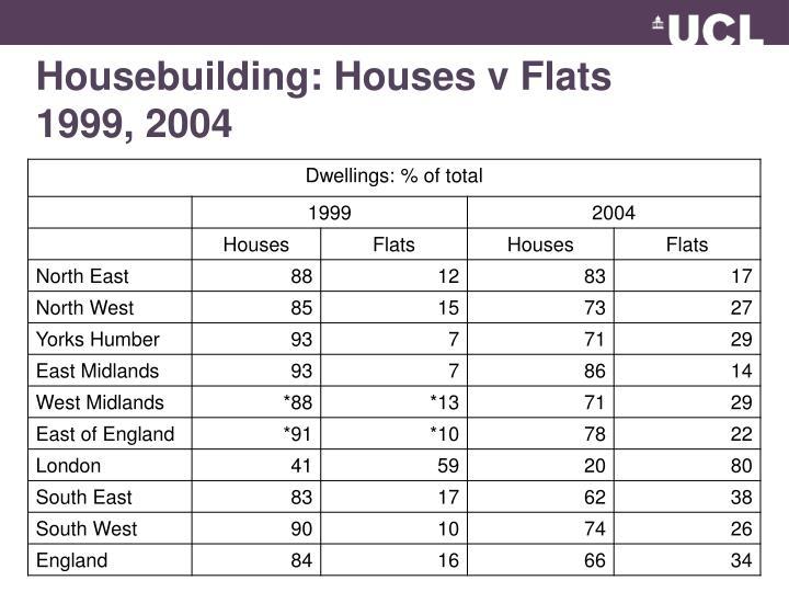 Housebuilding: Houses v Flats