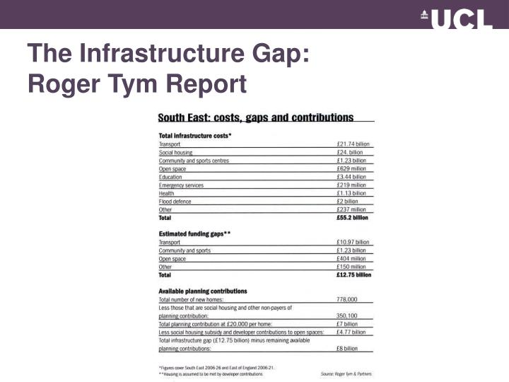 The Infrastructure Gap: