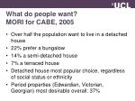 what do people want mori for cabe 2005