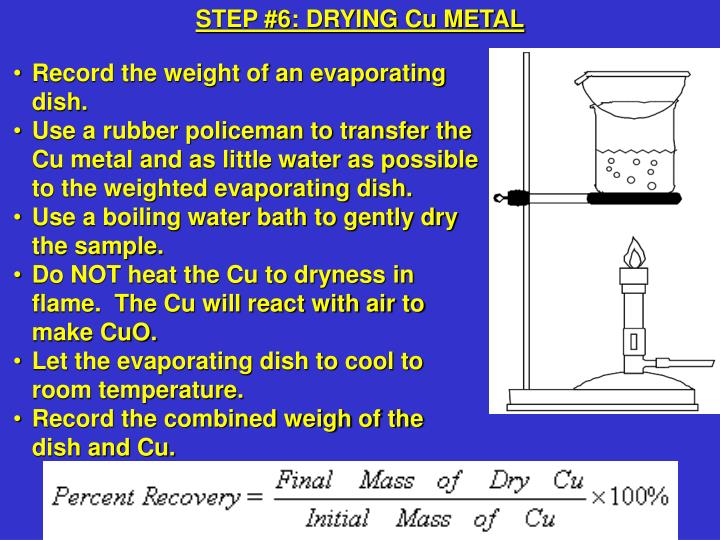 STEP #6: DRYING Cu METAL