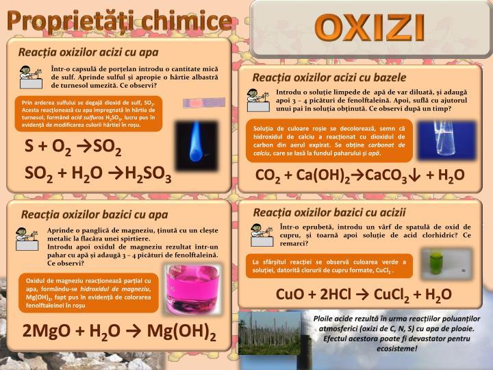 Proprietăți chimice