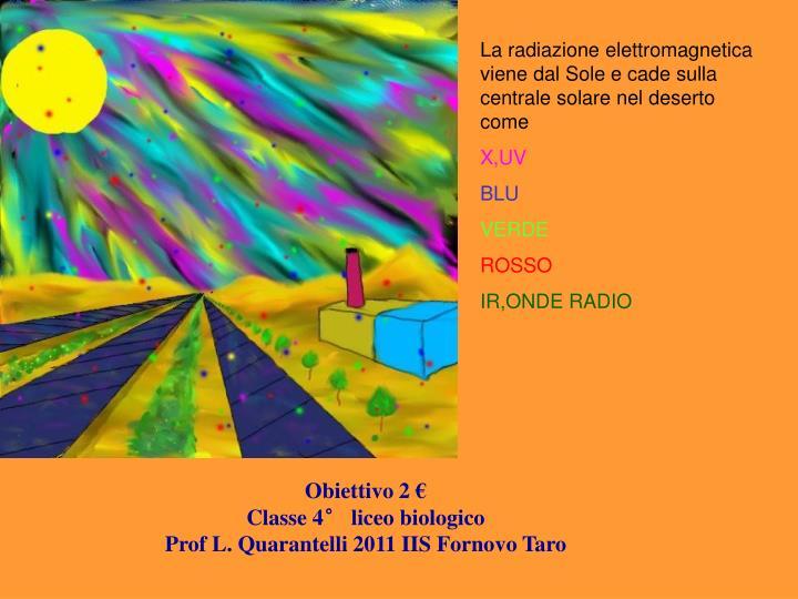 La radiazione elettromagnetica viene dal Sole e cade sulla centrale solare nel deserto come