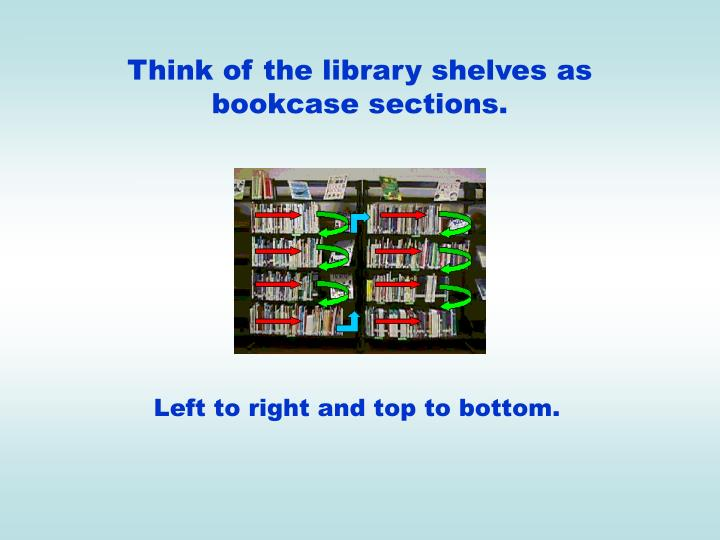 Think of the library shelves as