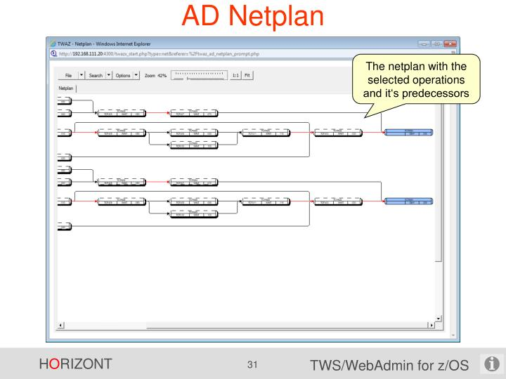 AD Netplan