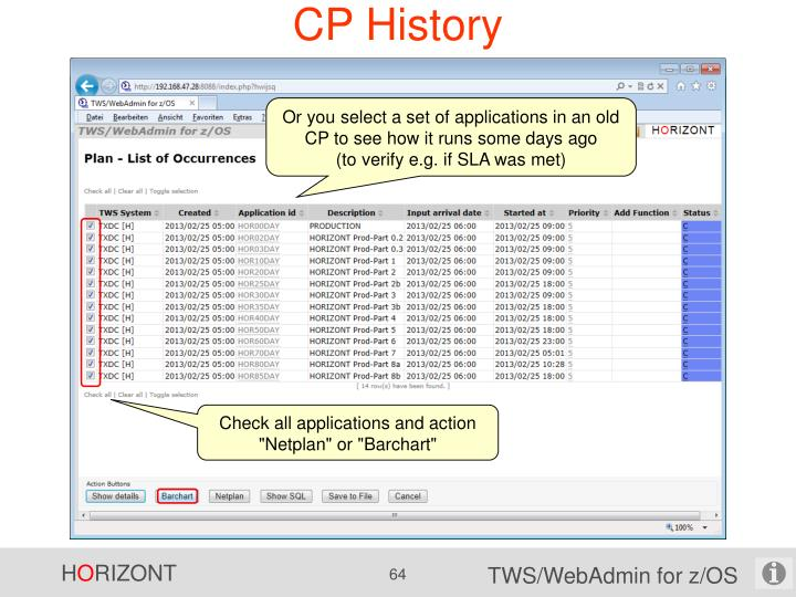 CP History