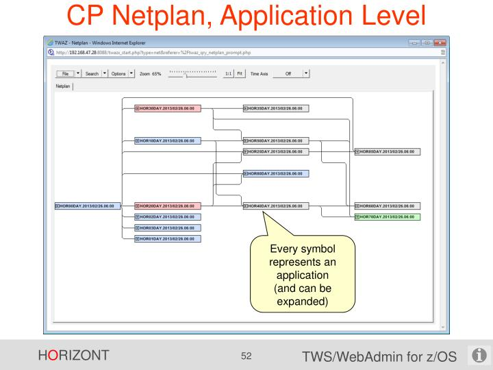 CP Netplan, Application Level