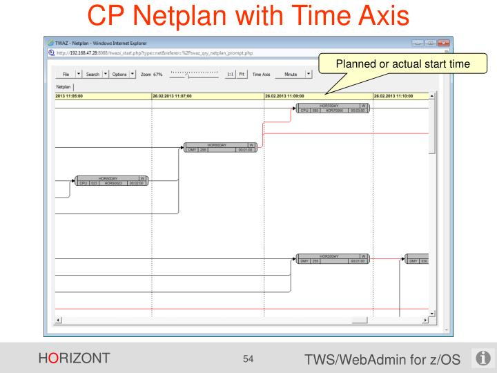 CP Netplan with Time Axis