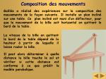 composition des mouvements